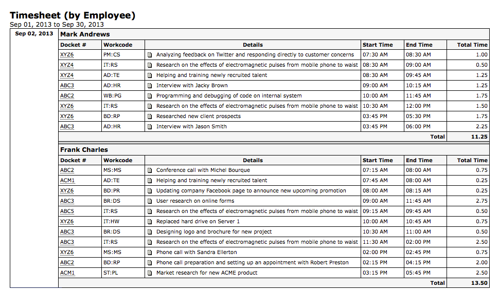 employee time sheets